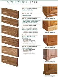 kitchen cabinet base molding ideas base base moulding 8 foot custom unfinished