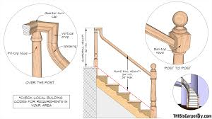 curved stairs part two thisiscarpentry