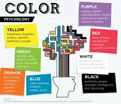 psychological effects of color surprising psychological effects of the colors you wear interiors