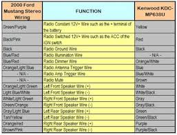 kenwood kdc mp332 wiring diagram kenwood wiring diagrams collection