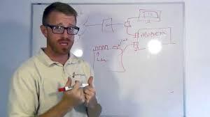 Understanding Home Network Design by How To Comcast U0026 Xfinity Wireless Internet U0026 Networking Youtube
