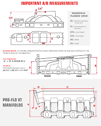 intake manifolds manifold reference dimensions edelbrock llc