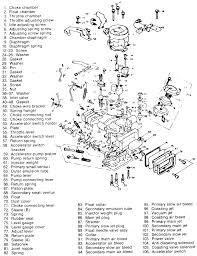 nissan micra ignition switch repair guides carbureted fuel system carburetor autozone com