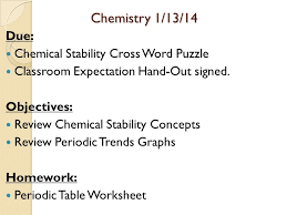 periodic table trends objectives ppt download