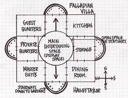 Sitcom House Floor Plans by Layout Of Roman Houses House And Home Design