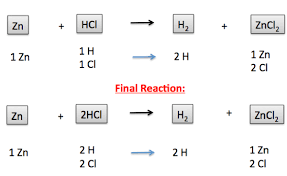 single displacement reaction definition u0026 examples video