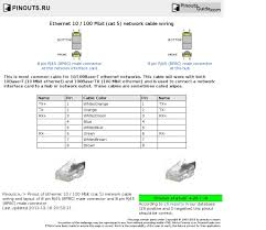 ethernet 10 100 mbit cat 5 network cable wiring pinout diagram at