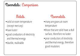 Periodic Table Mercury The Periodic Table