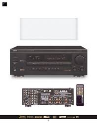 denon stereo receiver avr 1700 user guide manualsonline com