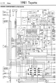 1981 toyota wiring diagrams idmhl engine diagrams