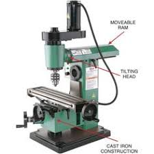 Bench Top Mill Know About Benchtop Milling Machine Systems Wabeco V8 High Speed