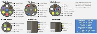 charming utility trailer light wiring diagram pictures inspiration