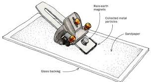 magnet keeps abrasive cleaner when sharpening finewoodworking