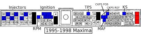 nissan maxima ecu wiring diagram nissan free wiring diagrams