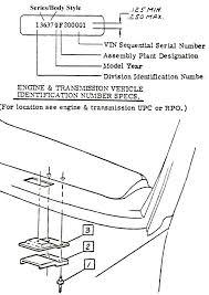 1969 corvette vin decoder 1969 chevelle vins