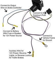 hopkins 7 blade trailer wiring diagram wiring diagram and