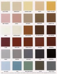 lowes deck paint colors deks and tables decoration