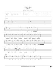 Smashing Pumpkins Tabs Today by Download Mariposa Traicionera Drum Tab By Mana Songsterr Tabs