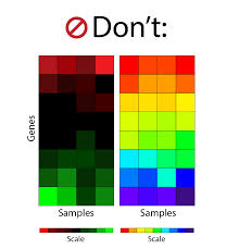 People Who Are Color Blind Guest Post Don U0027t Know Where To Begin With Data Design Easy