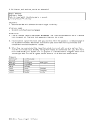 Identifying Adverbs And Adjectives Worksheets 5 26 Noun Adjective Verb Or Adverb Pdf Verb Rain