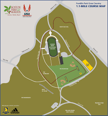 Usa Track And Field Map It by Course Information