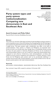 party system types and party system institutionalization