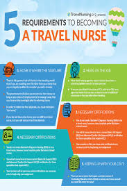 How Much Do Travel Nurses Make images How to become travel nurse travel nursing salary hourly rate jpg