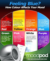 colors for moods room color and moods good paint color and mood chart with bedroom