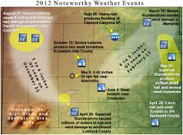 Weather Hale Barns Nws Lubbock 2012 Year End Summary