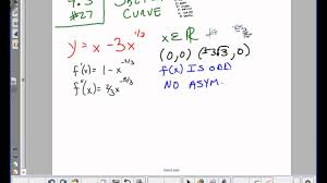 ap calculus curve sketching with derivatives y u003d x 3x 1 3