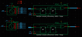 virtuoso layout design basics vco based adc signal transfer function mixed signal design
