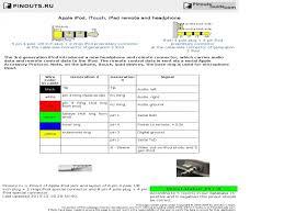 ipod usb wiring diagram wiring diagram shrutiradio