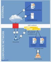 email wiring diagram modem wiring diagram u2022 wiring diagram