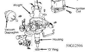 timing chain marks engine mechanical problem 4 cyl two wheel