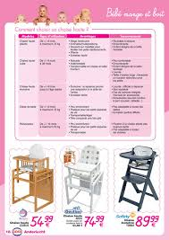 chaise haute cora cora cora anderlecht 12 2017 baby fr page 18 19 created with