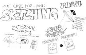 hand sketches u2013 things you didn u0027t know your doodles could