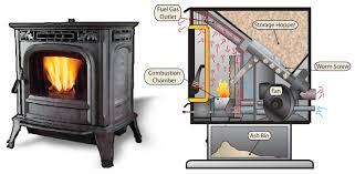 wood pellet fireplace fireplace ideas