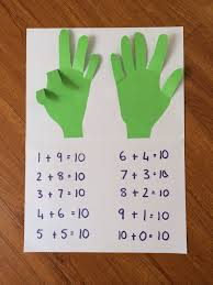 how to teach times tables 9 times tables trick relief teaching ideas