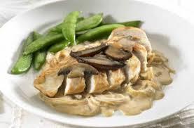 turkey mushroom gravy recipe details chicken with mushrooms in a madeira sauce woman u0027s weekly recipe