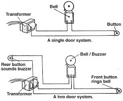doorbell problem archive in single doorbell wiring diagram