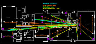 home automation lighting design for home automation wiring required wiring diagrams schematics