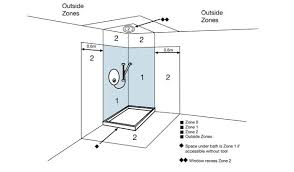 bathroom zones r u0026m electrical group