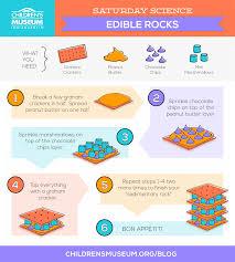 edible rocks saturday science edible rocks the children s museum of indianapolis