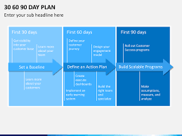 30 60 90 presentation template 30 60 90 day plan template