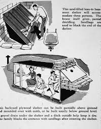 The Shelter by Retrofuturist Flashback Shelter From The Atomic Storm Stuff To