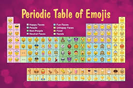 Periodic Table Project Ideas Amazon Com Periodic Table Of Emojis Purple Reference Chart Poster