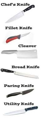 types of kitchen knives and their uses different knives and their uses chart of japanese knife types