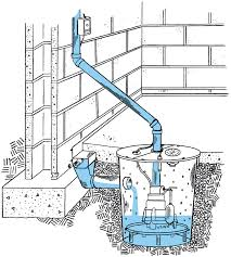Wet Basement Systems - basement waterproofing company in new jersey foundation repair