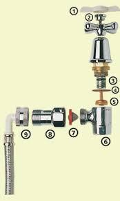 tap repair parts diy plumbing guides u0026 solutions fix a tap