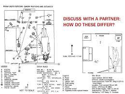 crime scene documentation ppt video online download